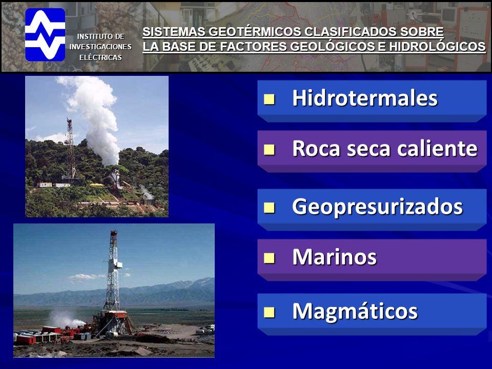 INSTITUTO DE INVESTIGACIONES ELÉCTRICAS Hidrotermales Hidrotermales Roca seca caliente Roca seca caliente Geopresurizados Geopresurizados Marinos Mari