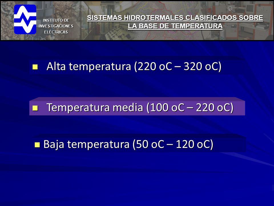 INSTITUTO DE INVESTIGACIONES ELÉCTRICAS SISTEMAS HIDROTERMALES CLASIFICADOS SOBRE LA BASE DE TEMPERATURA Alta temperatura (220 oC – 320 oC) Alta tempe