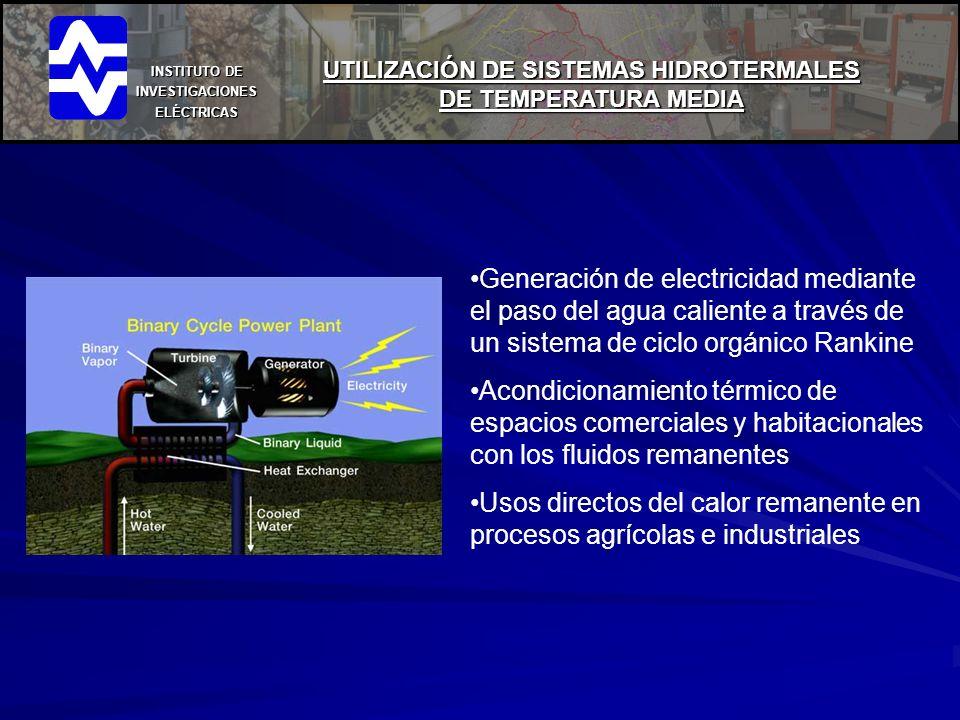 INSTITUTO DE INVESTIGACIONES ELÉCTRICAS UTILIZACIÓN DE SISTEMAS HIDROTERMALES DE TEMPERATURA MEDIA Generación de electricidad mediante el paso del agu