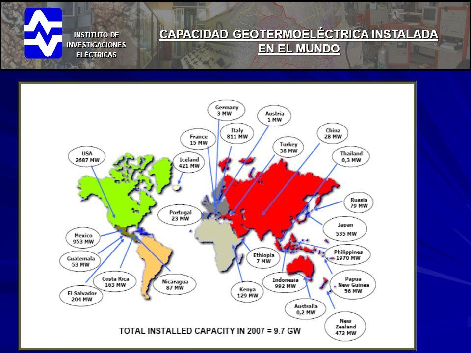 INSTITUTO DE INVESTIGACIONES ELÉCTRICAS CAPACIDAD GEOTERMOELÉCTRICA INSTALADA EN EL MUNDO