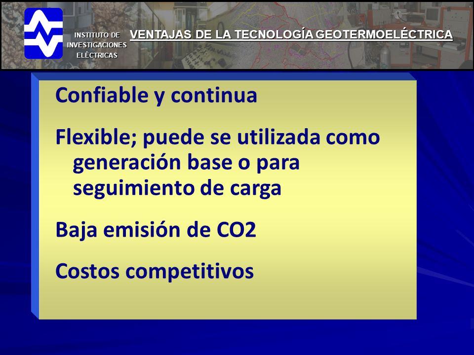INSTITUTO DE INVESTIGACIONES ELÉCTRICAS VENTAJAS DE LA TECNOLOGÍA GEOTERMOELÉCTRICA Confiable y continua Flexible; puede se utilizada como generación