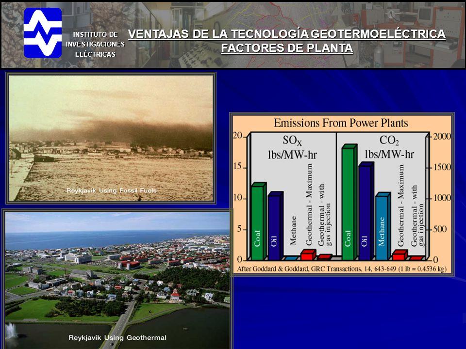 INSTITUTO DE INVESTIGACIONES ELÉCTRICAS VENTAJAS DE LA TECNOLOGÍA GEOTERMOELÉCTRICA FACTORES DE PLANTA
