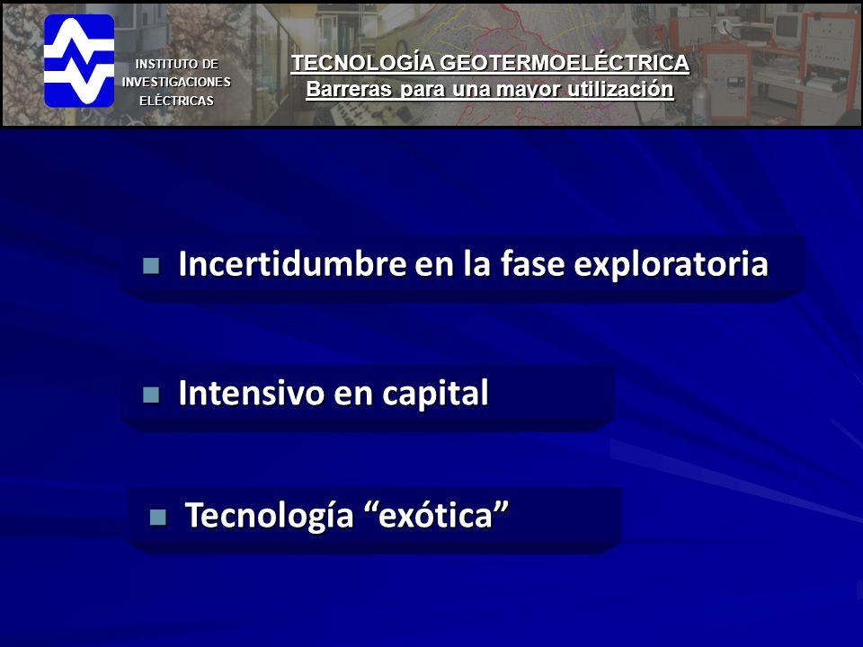 INSTITUTO DE INVESTIGACIONES ELÉCTRICAS TECNOLOGÍA GEOTERMOELÉCTRICA Barreras para una mayor utilización Incertidumbre en la fase exploratoria Incerti