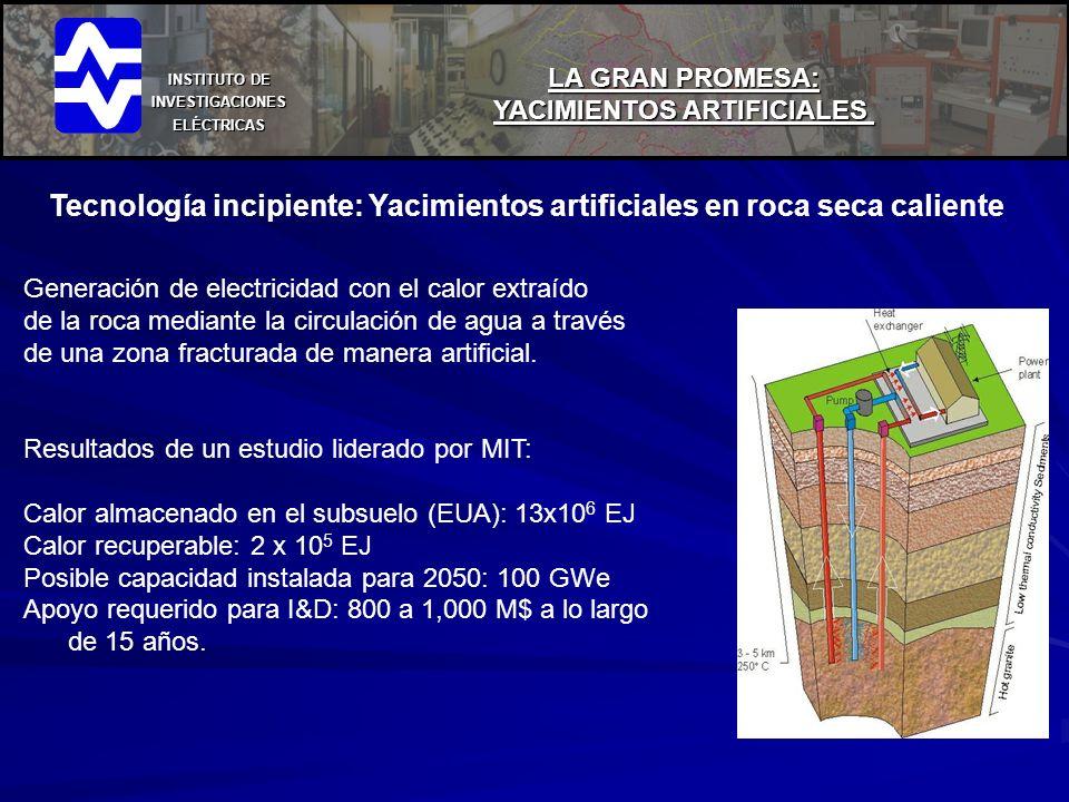 INSTITUTO DE INVESTIGACIONES ELÉCTRICAS LA GRAN PROMESA: YACIMIENTOS ARTIFICIALES Tecnología incipiente: Yacimientos artificiales en roca seca calient