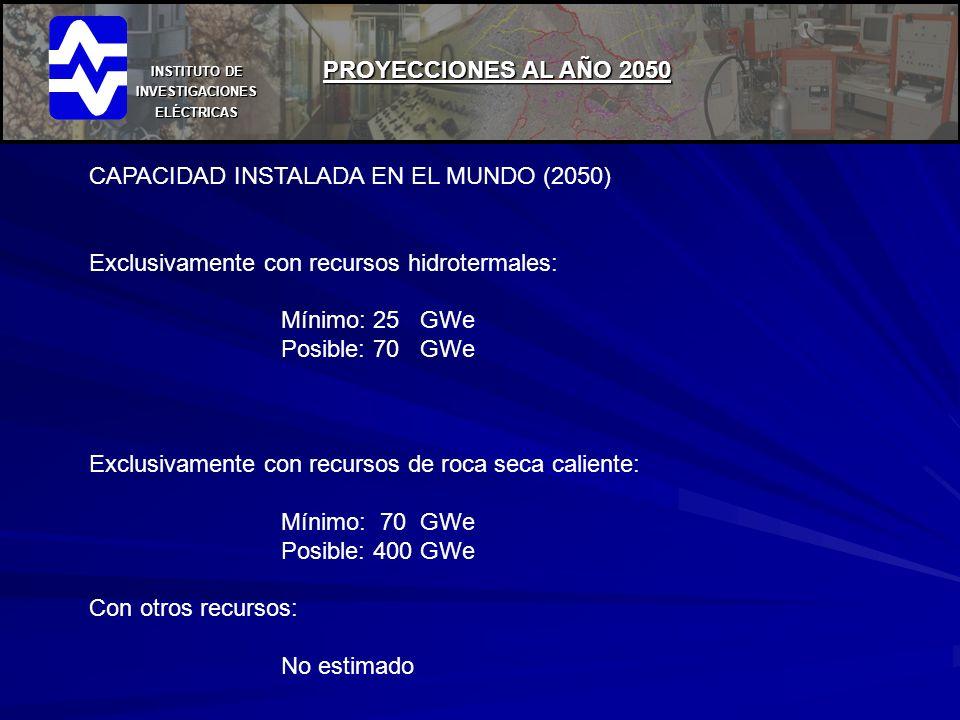 INSTITUTO DE INVESTIGACIONES ELÉCTRICAS PROYECCIONES AL AÑO 2050 CAPACIDAD INSTALADA EN EL MUNDO (2050) Exclusivamente con recursos hidrotermales: Mín