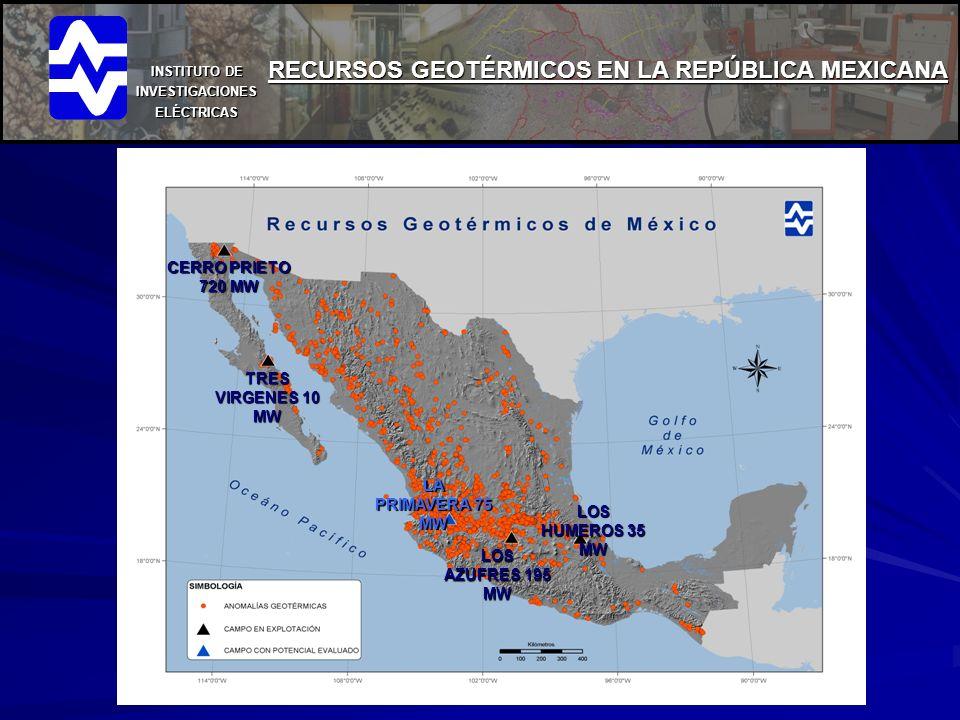 INSTITUTO DE INVESTIGACIONES ELÉCTRICAS RECURSOS GEOTÉRMICOS EN LA REPÚBLICA MEXICANA CERRO PRIETO 720 MW LOS AZUFRES 195 MW LOS HUMEROS 35 MW TRES VI