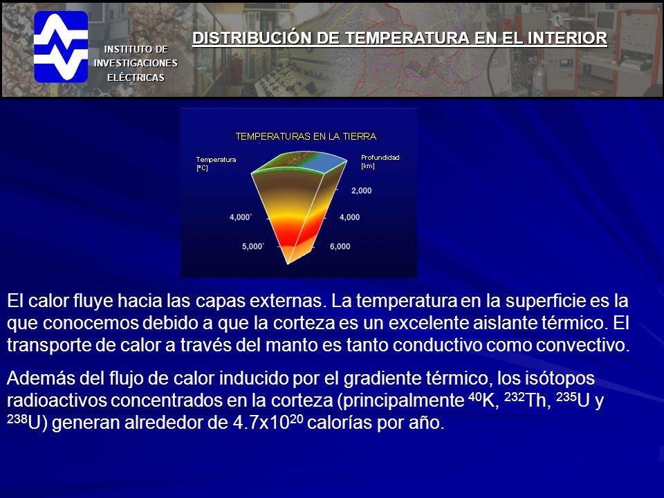 INSTITUTO DE INVESTIGACIONES ELÉCTRICAS DISTRIBUCIÓN DE TEMPERATURA EN EL INTERIOR El calor fluye hacia las capas externas. La temperatura en la super