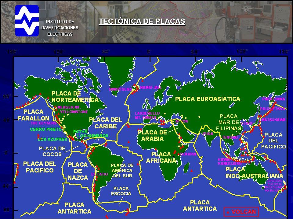 INSTITUTO DE INVESTIGACIONES ELÉCTRICAS PROCESOS TECTÓNICOS