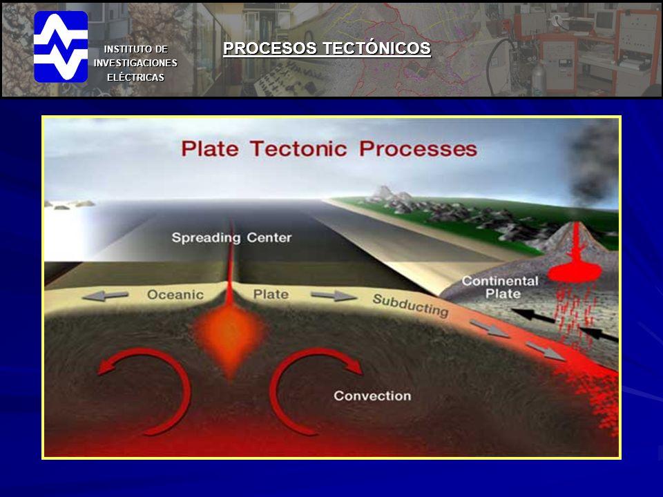 INSTITUTO DE INVESTIGACIONES ELÉCTRICAS GRADIENTE TÉRMICO RADIAL Como resultado de los procesos tectónicos, el gradiente térmico en la corteza varía enormemente entre un sitio y otro.
