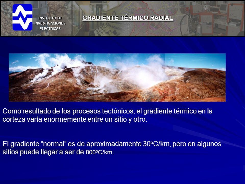 INSTITUTO DE INVESTIGACIONES ELÉCTRICAS GRADIENTE TÉRMICO RADIAL Como resultado de los procesos tectónicos, el gradiente térmico en la corteza varía e