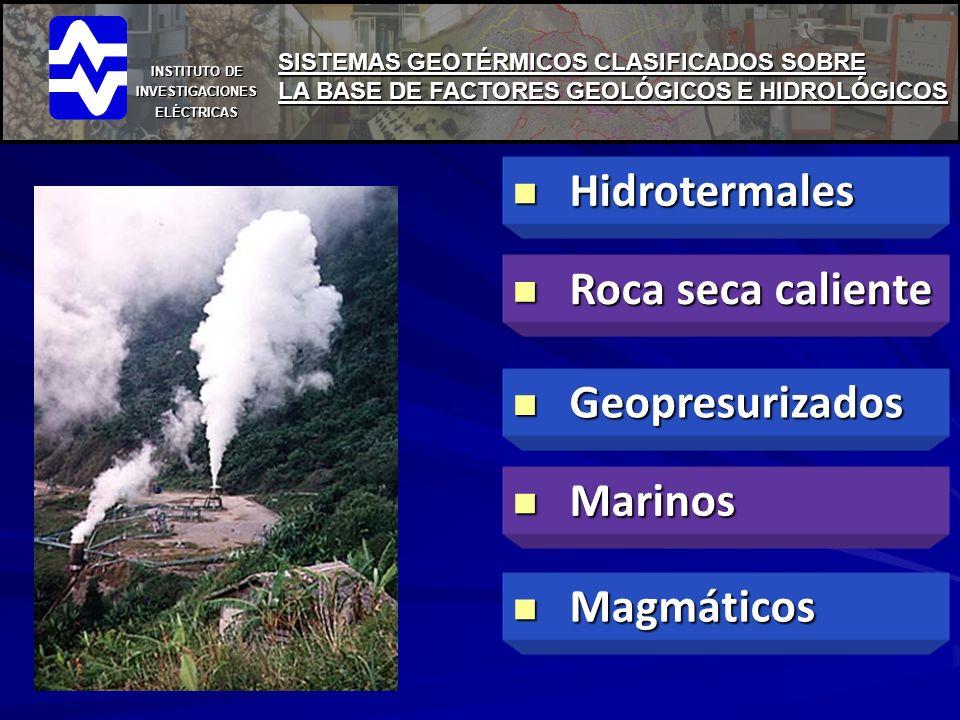 INSTITUTO DE INVESTIGACIONES ELÉCTRICAS SISTEMAS HIDROTERMALES Se encuentran formados por: Una fuente de calor, Agua (líquido y/o vapor) La roca en donde se almacena el fluido.