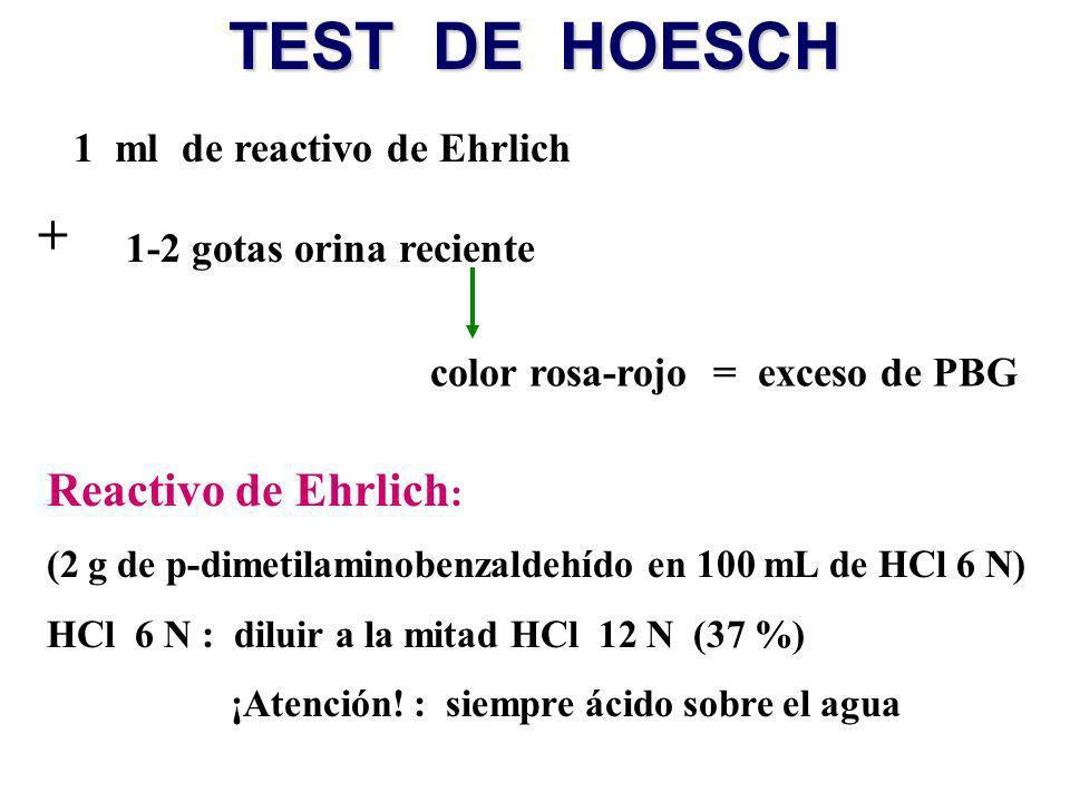 TEST DE HOESCH 1 ml de reactivo de Ehrlich 1-2 gotas orina reciente color rosa-rojo = exceso de PBG + Reactivo de Ehrlich : (2 g de p-dimetilaminobenz