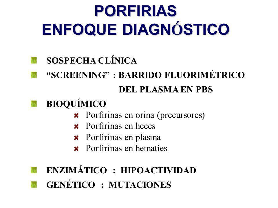PORFIRIAS ENFOQUE DIAGN Ó STICO SOSPECHA CLÍNICA SCREENING : BARRIDO FLUORIMÉTRICO DEL PLASMA EN PBS BIOQUÍMICO Porfirinas en orina (precursores) Porf