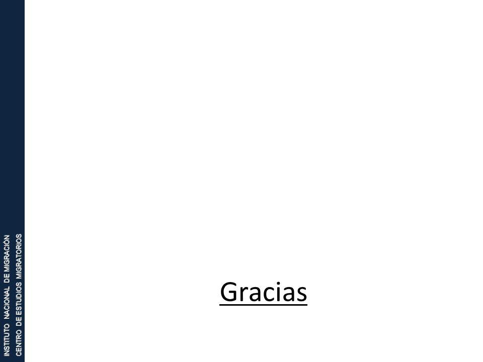INSTITUTO NACIONAL DE MIGRACIÓN CENTRO DE ESTUDIOS MIGRATORIOS Gracias