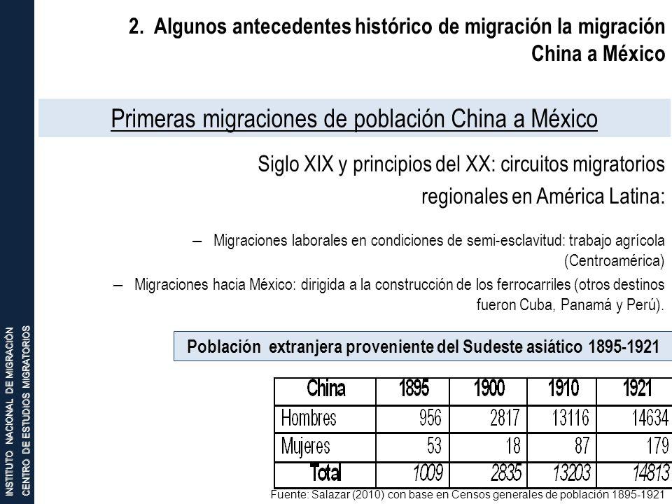 INSTITUTO NACIONAL DE MIGRACIÓN CENTRO DE ESTUDIOS MIGRATORIOS Siglo XIX y principios del XX: circuitos migratorios regionales en América Latina: – Mi