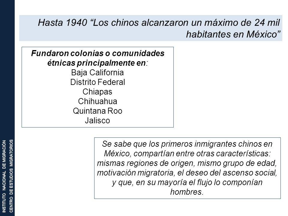 INSTITUTO NACIONAL DE MIGRACIÓN CENTRO DE ESTUDIOS MIGRATORIOS Hasta 1940 Los chinos alcanzaron un máximo de 24 mil habitantes en México Fundaron colo