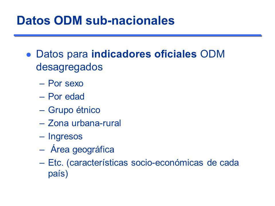 Datos ODM sub-nacionales Desagregar es importante para identificar los sectores más desfavorecidos y enfocar los planes de desarrollo En la base oficial de los ODM algunos indicadores ya incluyen datos desagregados (ej.