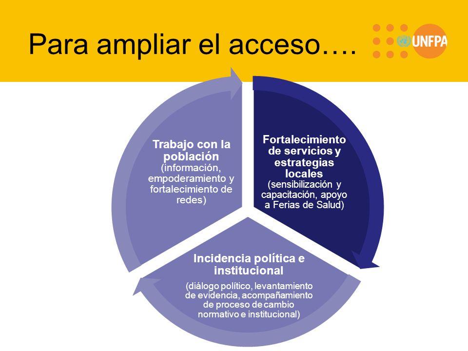 Para ampliar el acceso…. Fortalecimiento de servicios y estrategias locales (sensibilización y capacitación, apoyo a Ferias de Salud) Incidencia polít