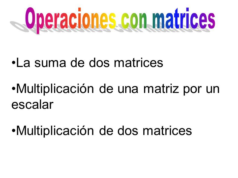 La suma de dos matrices Multiplicación de una matriz por un escalar Multiplicación de dos matrices