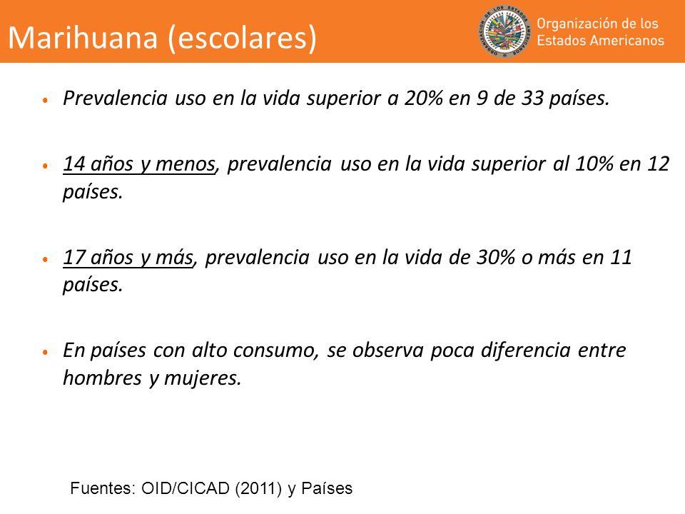 Marihuana (escolares) Prevalencia uso en la vida superior a 20% en 9 de 33 países. 14 años y menos, prevalencia uso en la vida superior al 10% en 12 p