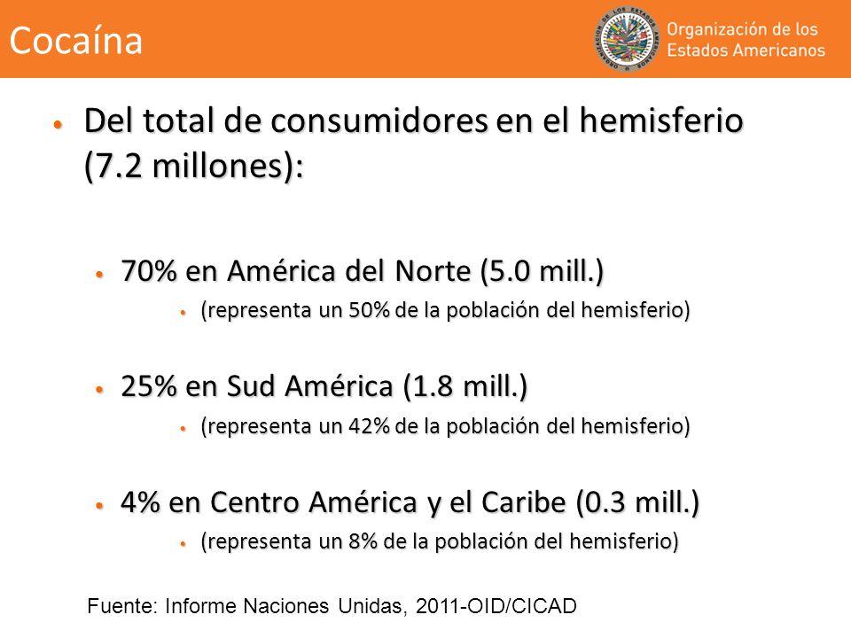 Cocaína Del total de consumidores en el hemisferio (7.2 millones): Del total de consumidores en el hemisferio (7.2 millones): 70% en América del Norte