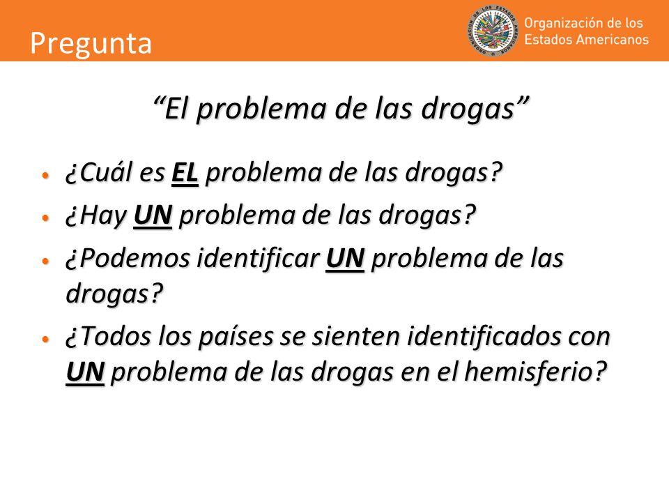 Pregunta El problema de las drogas El problema de las drogas ¿Cuál es EL problema de las drogas? ¿Cuál es EL problema de las drogas? ¿Hay UN problema