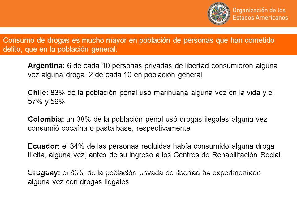 Consumo de drogas es mucho mayor en población de personas que han cometido delito, que en la población general: Argentina: 6 de cada 10 personas priva
