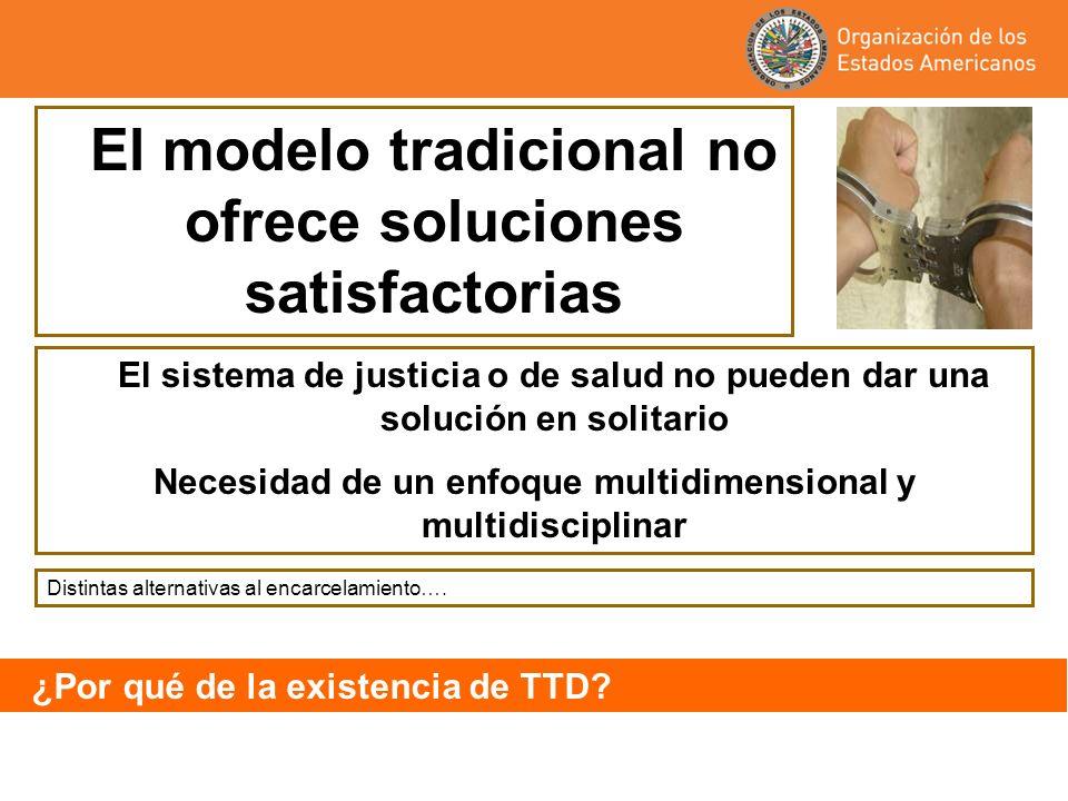 El modelo tradicional no ofrece soluciones satisfactorias ¿Por qué de la existencia de TTD? Distintas alternativas al encarcelamiento…. El sistema de