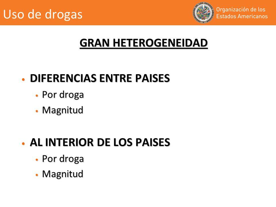 Uso de drogas GRAN HETEROGENEIDAD DIFERENCIAS ENTRE PAISES DIFERENCIAS ENTRE PAISES Por droga Por droga Magnitud Magnitud AL INTERIOR DE LOS PAISES AL