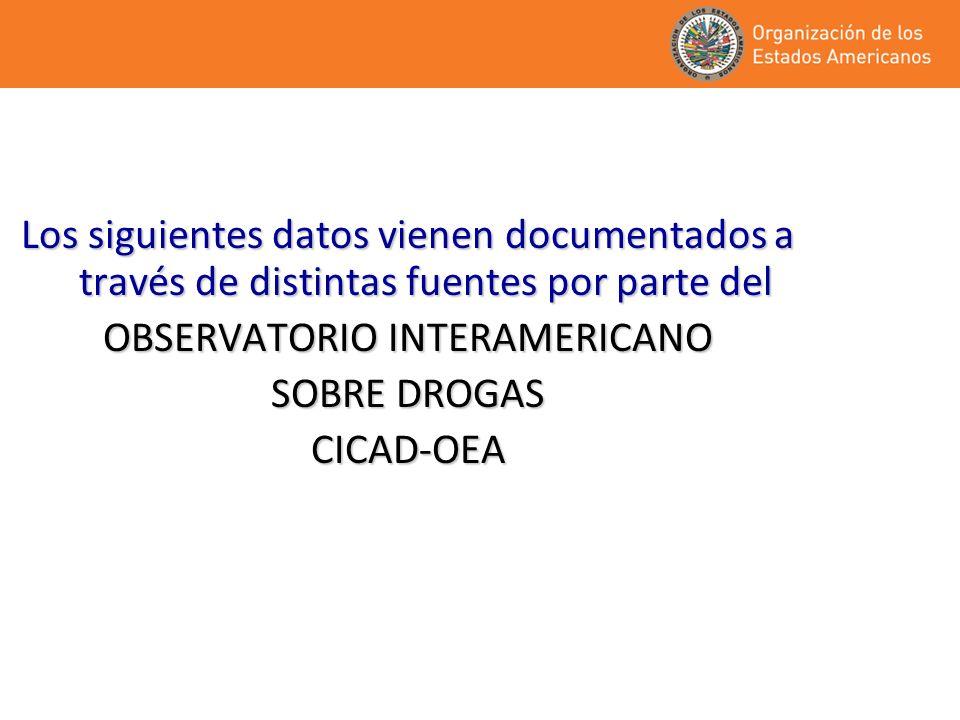 Los siguientes datos vienen documentados a través de distintas fuentes por parte del OBSERVATORIO INTERAMERICANO SOBRE DROGAS CICAD-OEA