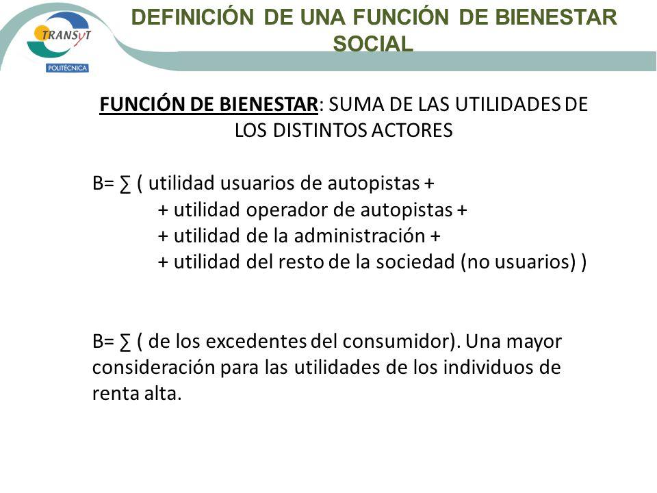 FUNCIÓN DE BIENESTAR: SUMA DE LAS UTILIDADES DE LOS DISTINTOS ACTORES B= ( utilidad usuarios de autopistas + + utilidad operador de autopistas + + uti