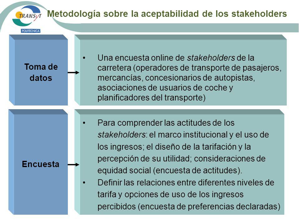 Metodología sobre la aceptabilidad de los stakeholders Encuesta Para comprender las actitudes de los stakeholders: el marco institucional y el uso de
