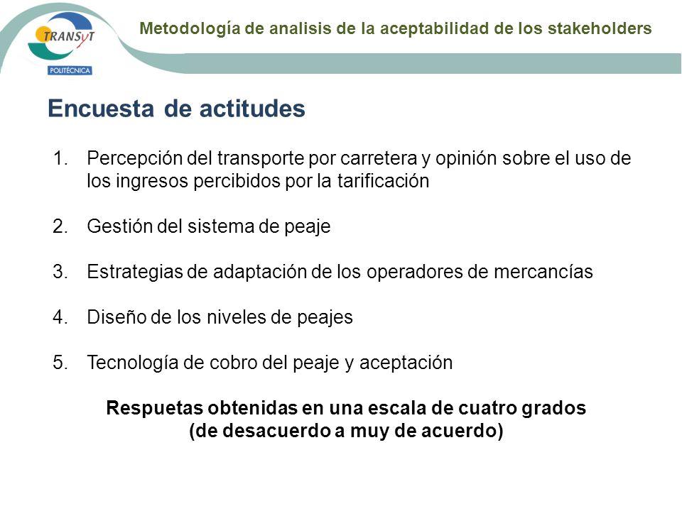 Metodología de analisis de la aceptabilidad de los stakeholders Encuesta de actitudes 1.Percepción del transporte por carretera y opinión sobre el uso
