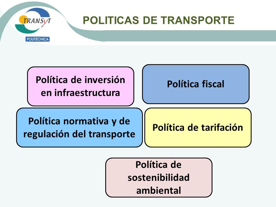 POLITICAS DE TRANSPORTE Política de inversión en infraestructura Política fiscal Política de tarifación Política de sostenibilidad ambiental Política