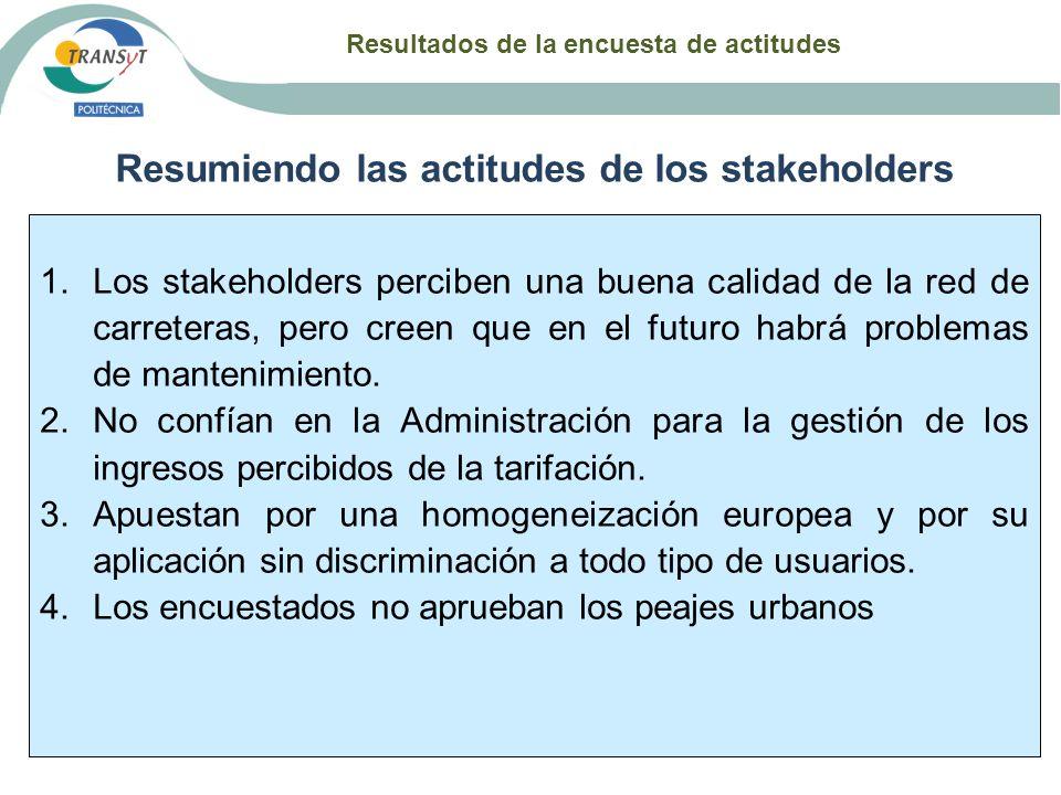 Resultados de la encuesta de actitudes Resumiendo las actitudes de los stakeholders 1.Los stakeholders perciben una buena calidad de la red de carrete