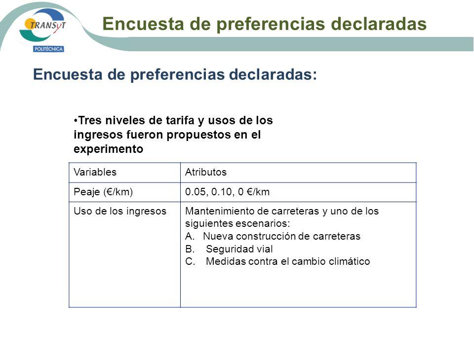 Encuesta de preferencias declaradas Encuesta de preferencias declaradas: Tres niveles de tarifa y usos de los ingresos fueron propuestos en el experim