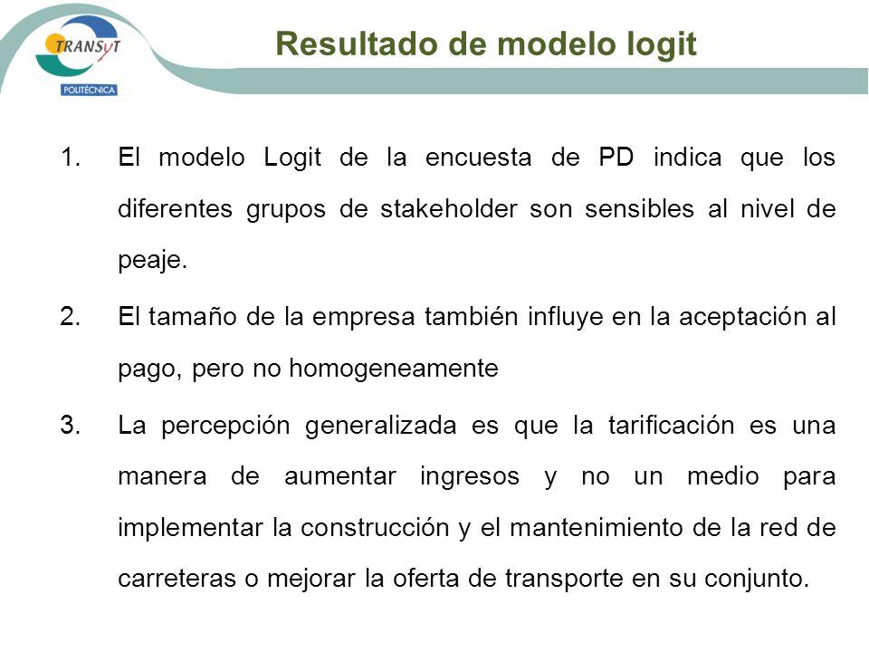 Resultado de modelo logit 1.El modelo Logit de la encuesta de PD indica que los diferentes grupos de stakeholder son sensibles al nivel de peaje. 2.El
