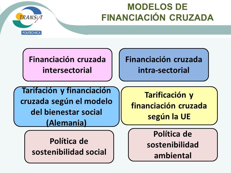 MODELOS DE FINANCIACIÓN CRUZADA Financiación cruzada intersectorial Financiación cruzada intra-sectorial Tarificación y financiación cruzada según la