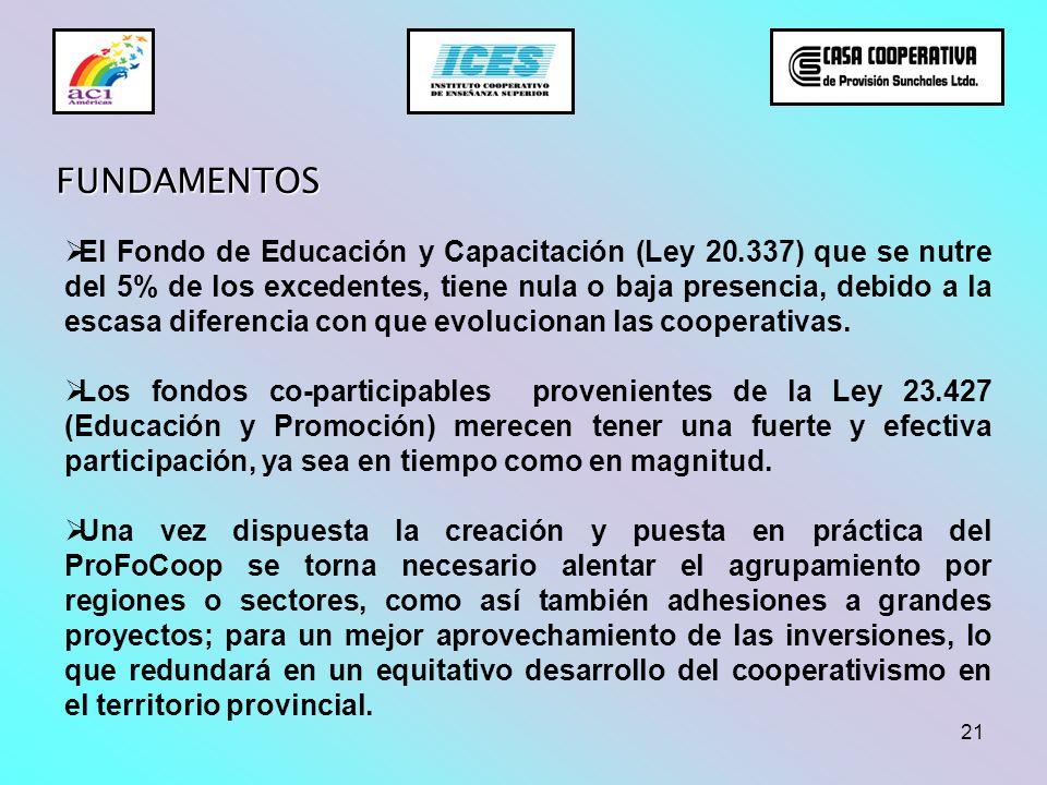 21 FUNDAMENTOS El Fondo de Educación y Capacitación (Ley 20.337) que se nutre del 5% de los excedentes, tiene nula o baja presencia, debido a la escas