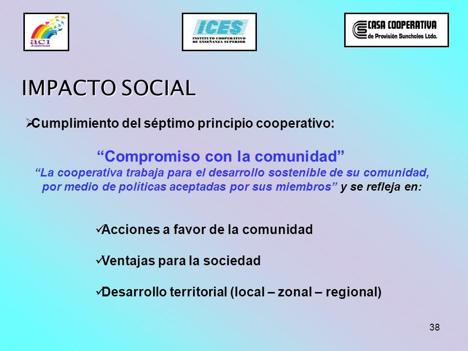 38 IMPACTO SOCIAL Cumplimiento del séptimo principio cooperativo: Compromiso con la comunidad La cooperativa trabaja para el desarrollo sostenible de