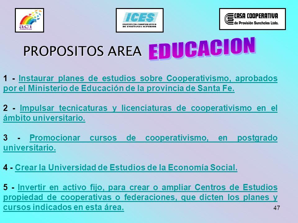 47 PROPOSITOS AREA 1 - Instaurar planes de estudios sobre Cooperativismo, aprobados por el Ministerio de Educación de la provincia de Santa Fe.Instaur