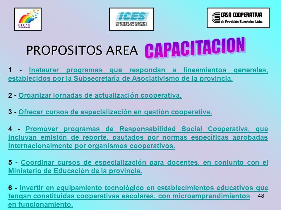48 PROPOSITOS AREA 1 - Instaurar programas que respondan a lineamientos generales, establecidos por la Subsecretaría de Asociativismo de la provincia.