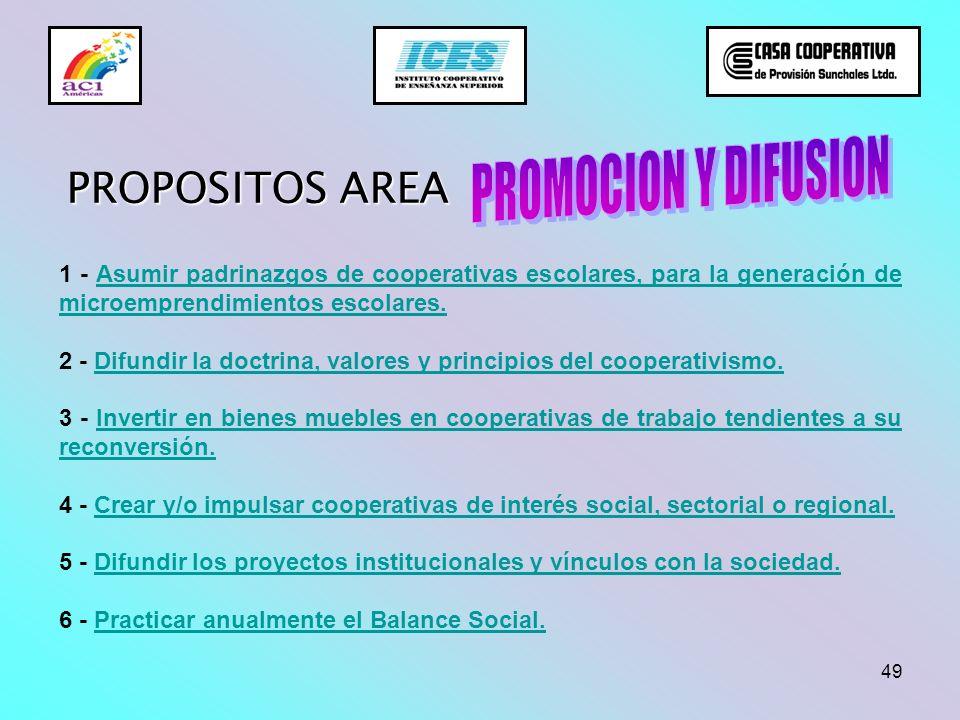 49 PROPOSITOS AREA 1 - Asumir padrinazgos de cooperativas escolares, para la generación de microemprendimientos escolares.Asumir padrinazgos de cooper