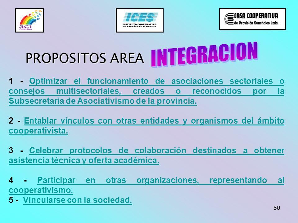 50 PROPOSITOS AREA 1 - Optimizar el funcionamiento de asociaciones sectoriales o consejos multisectoriales, creados o reconocidos por la Subsecretaria