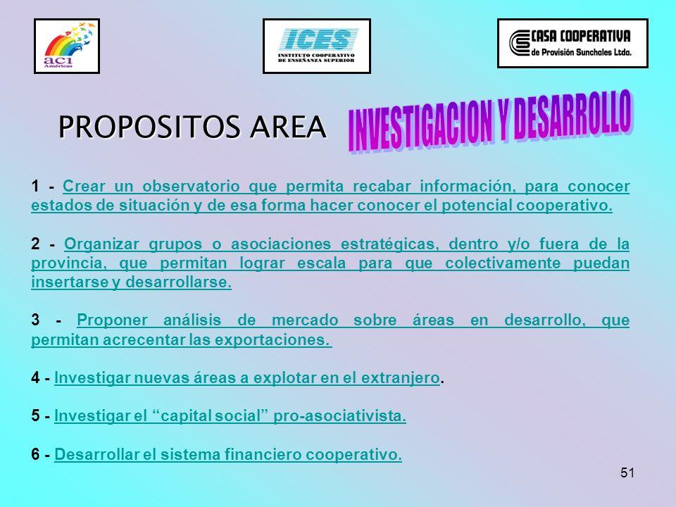 51 PROPOSITOS AREA 1 - Crear un observatorio que permita recabar información, para conocer estados de situación y de esa forma hacer conocer el potenc