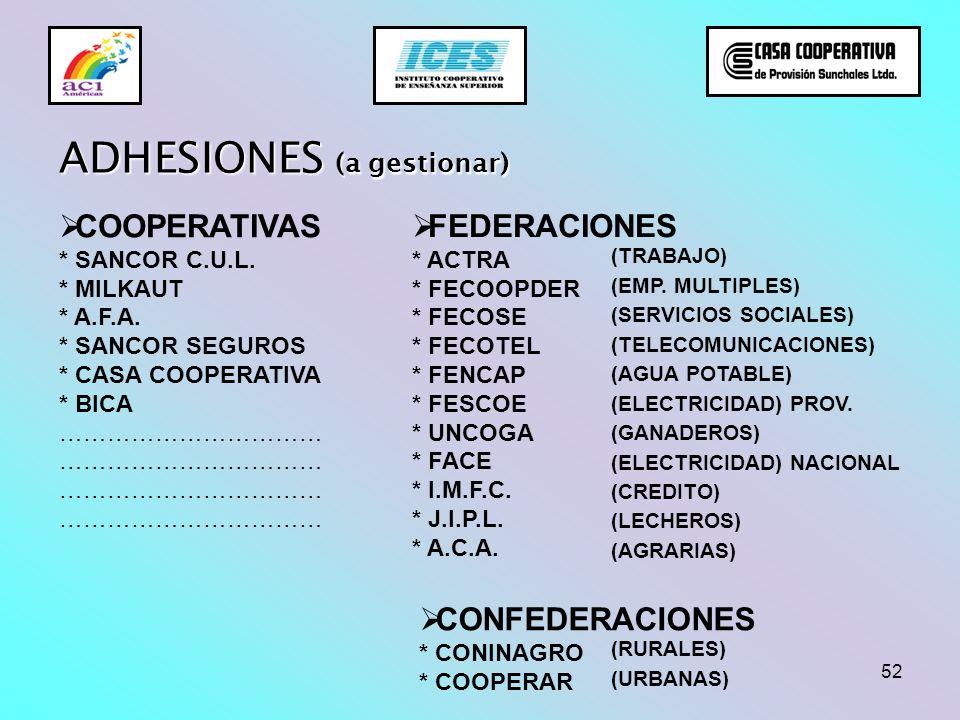52 CONFEDERACIONES * CONINAGRO * COOPERAR ADHESIONES (a gestionar) COOPERATIVAS * SANCOR C.U.L. * MILKAUT * A.F.A. * SANCOR SEGUROS * CASA COOPERATIVA
