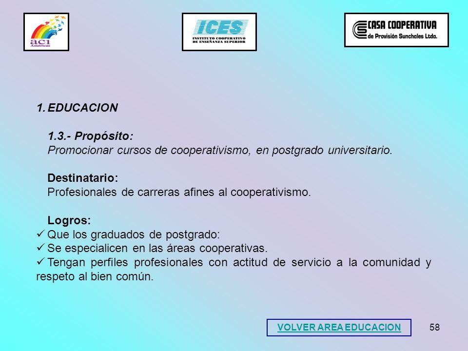 58 1.EDUCACION 1.3.- Propósito: Promocionar cursos de cooperativismo, en postgrado universitario. Destinatario: Profesionales de carreras afines al co