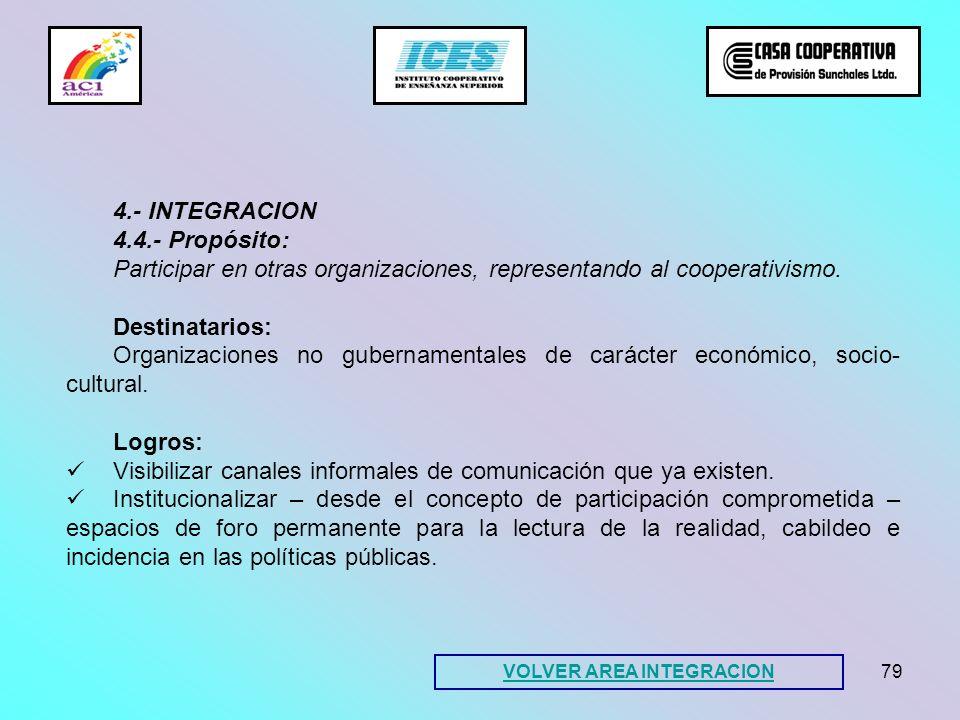 79 4.- INTEGRACION 4.4.- Propósito: Participar en otras organizaciones, representando al cooperativismo. Destinatarios: Organizaciones no gubernamenta