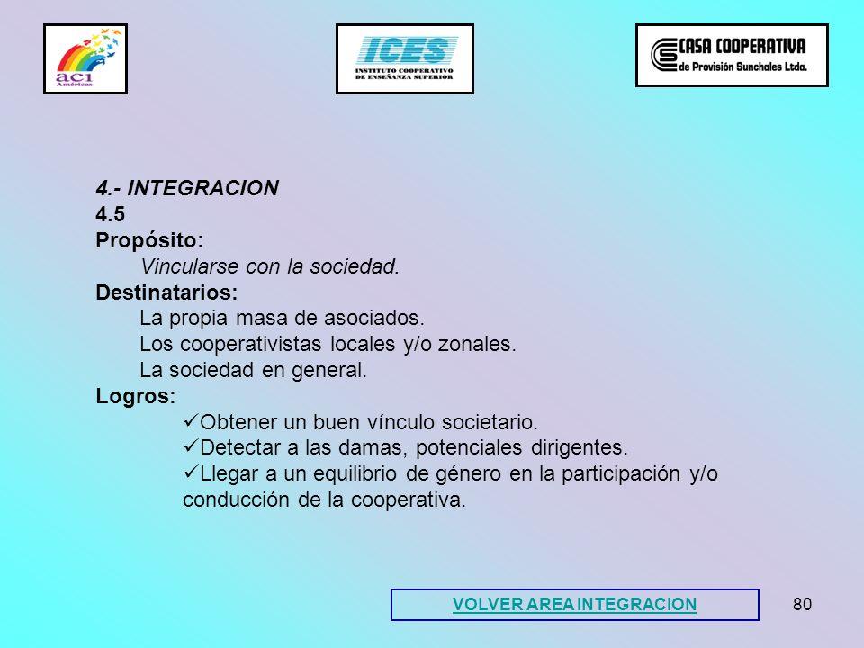 80 4.- INTEGRACION 4.5 Propósito: Vincularse con la sociedad. Destinatarios: La propia masa de asociados. Los cooperativistas locales y/o zonales. La