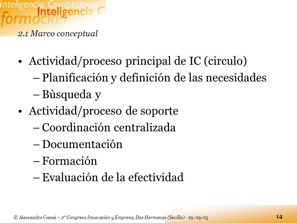 © Alessandro Comai – 2° Congreso Innovación y Empresa, Dos Hermanas (Sevilla) - 29/09/05 14 2.1 Marco conceptual Actividad/proceso principal de IC (ci